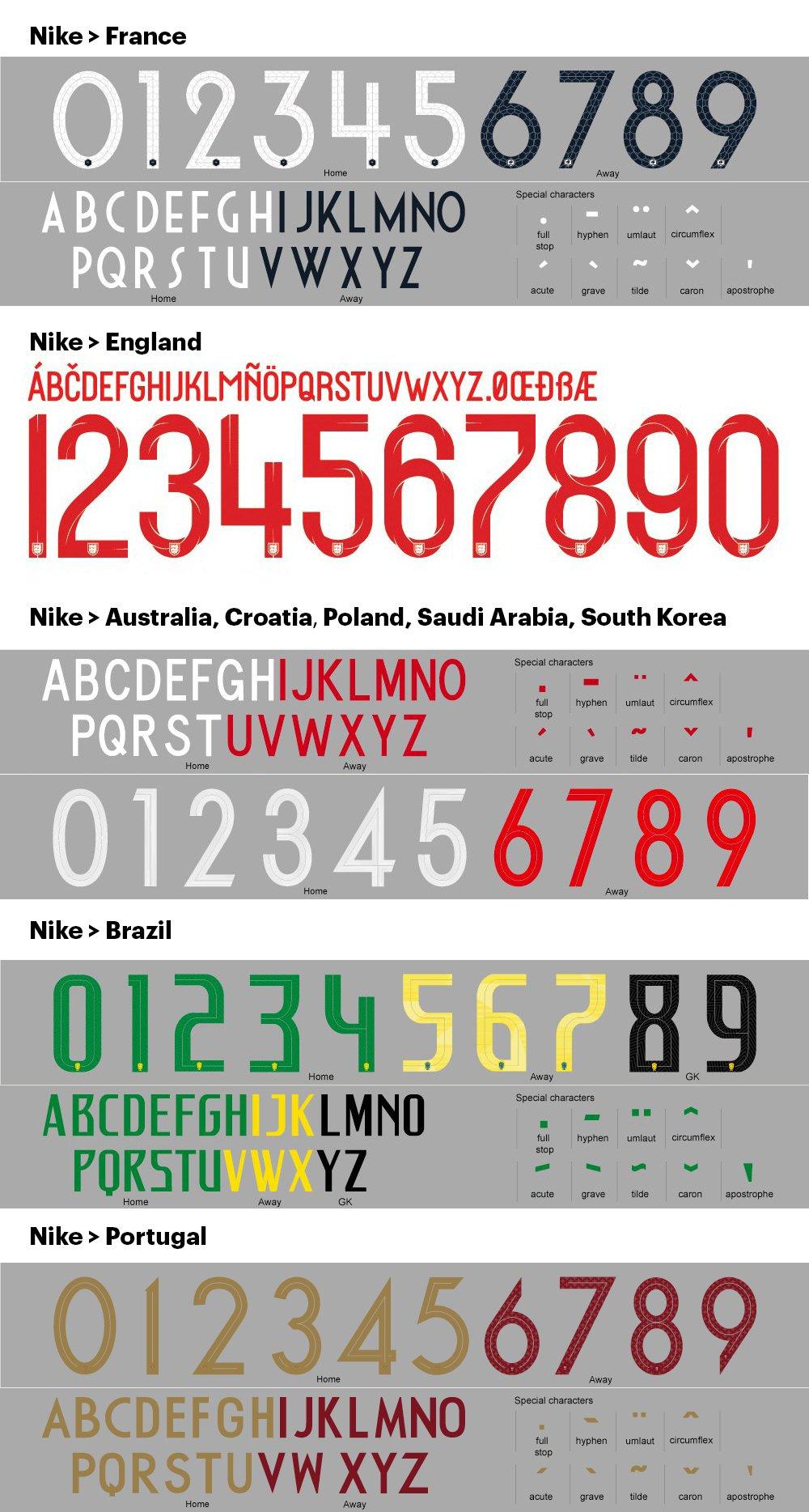 Nike_fonts