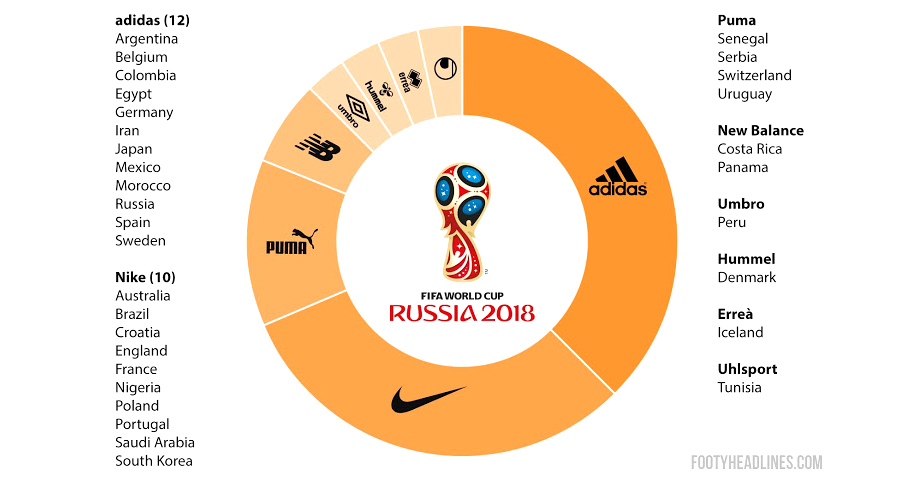 2018-world-cup-kit-overview-2