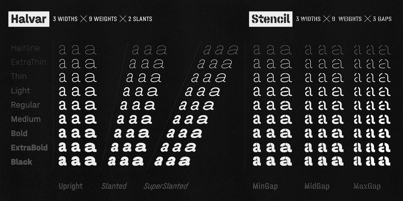 New typeface: Halvar
